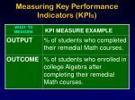measuring key performance indicators kpi s
