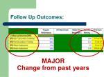 follow up outcomes1
