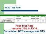 post test rate