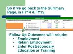 so if we go back to the summary page in fy14 fy15