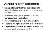 changing roles of trade unions