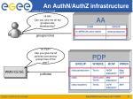 an authn authz infrastructure