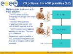 vo policies intra vo priorities 2 2