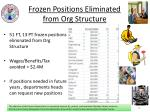 frozen positions eliminated from org structure