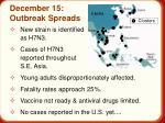 december 15 outbreak spreads