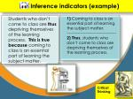 for inference indicators example