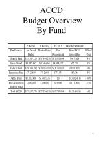 accd budget overview by fund