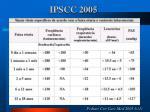 ipscc 20054