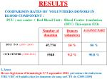 results4