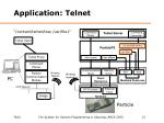 application telnet
