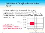 quantitative weighted association rules