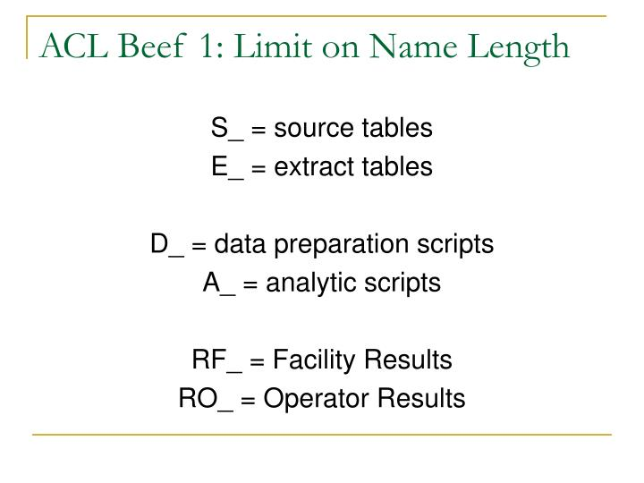 ACL Beef 1: Limit on Name Length