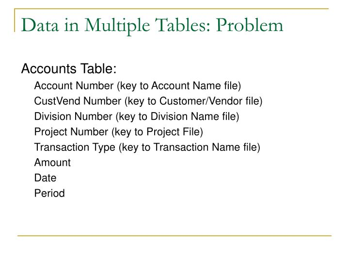 Data in Multiple Tables: Problem