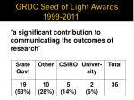 grdc seed of light awards 1999 2011
