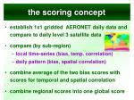 the scoring concept