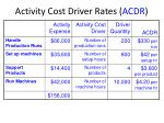 activity cost driver rates acdr
