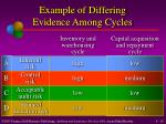 example of differing evidence among cycles1