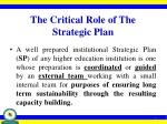 the critical role of the strategic plan