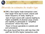 diversity in estimates by trader type
