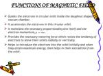 functions of magnetic field