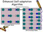 enhanced self adaptation algorithm1