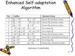 enhanced self adaptation algorithm2