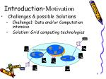 introduction motivation4