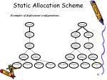 static allocation scheme1