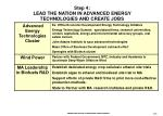 step 4 lead the nation in advanced energy technologies and create jobs