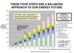 these four steps are a balanced approach to our energy future