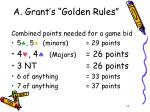 a grant s golden rules