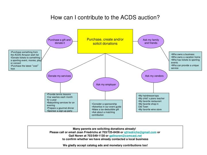 how can i contribute to the acds auction n.