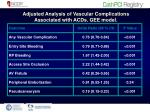 adjusted analysis of vascular complications associated with acds gee model