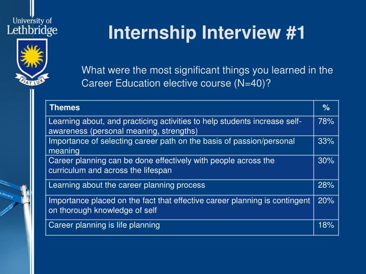 Internship Interview #1