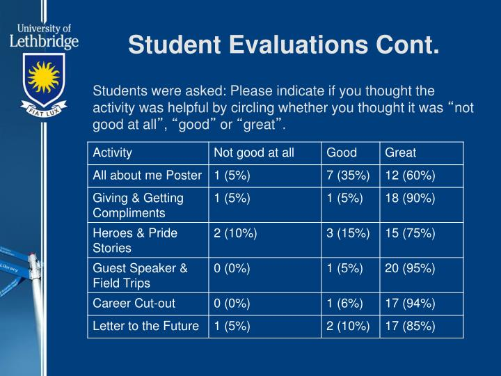 Student Evaluations Cont.