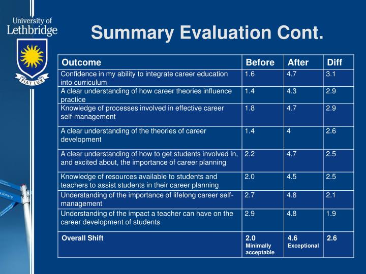 Summary Evaluation Cont.