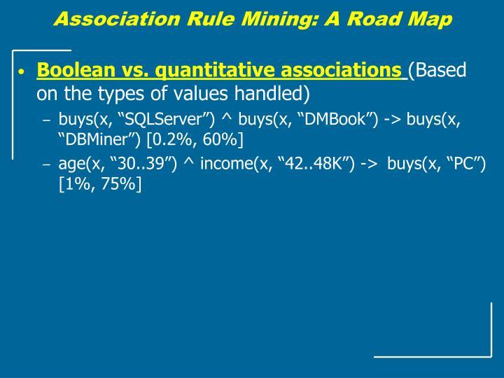 Association Rule Mining: A Road Map