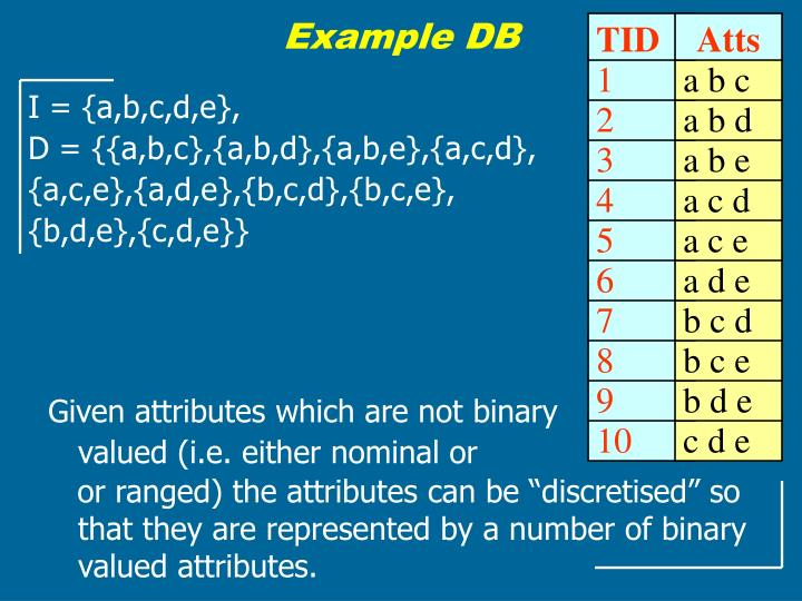 Example DB