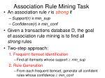 association rule mining task