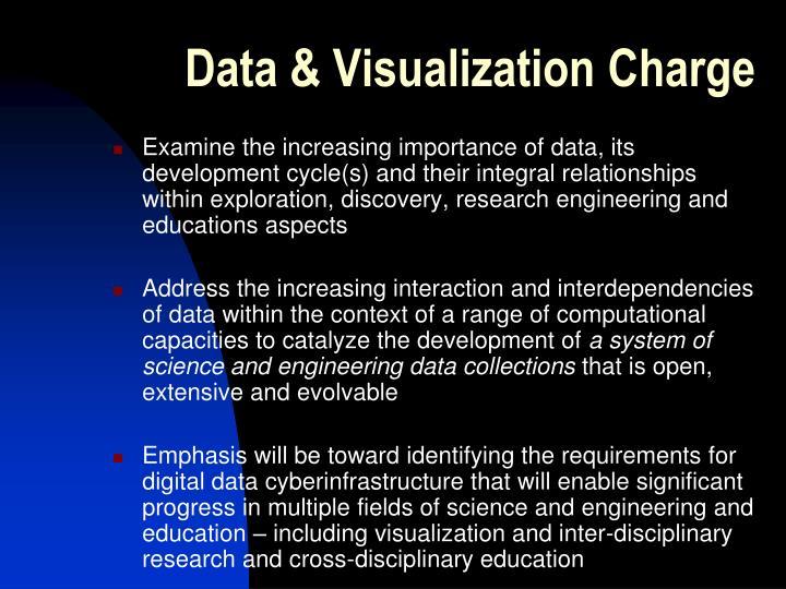 Data & Visualization Charge