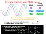 average intensity and rms values1
