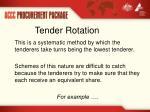 tender rotation