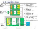 lhc acquisition board