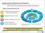 alcatel lucent s enterprise security blueprint