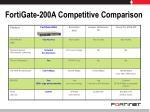 fortigate 200a competitive comparison