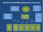 mn dot acec mn collaboration framework