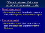 different between fair value model and revaluation model