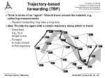 trajectory based forwarding tbf