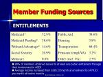 member funding sources