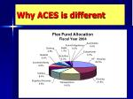 why aces is different